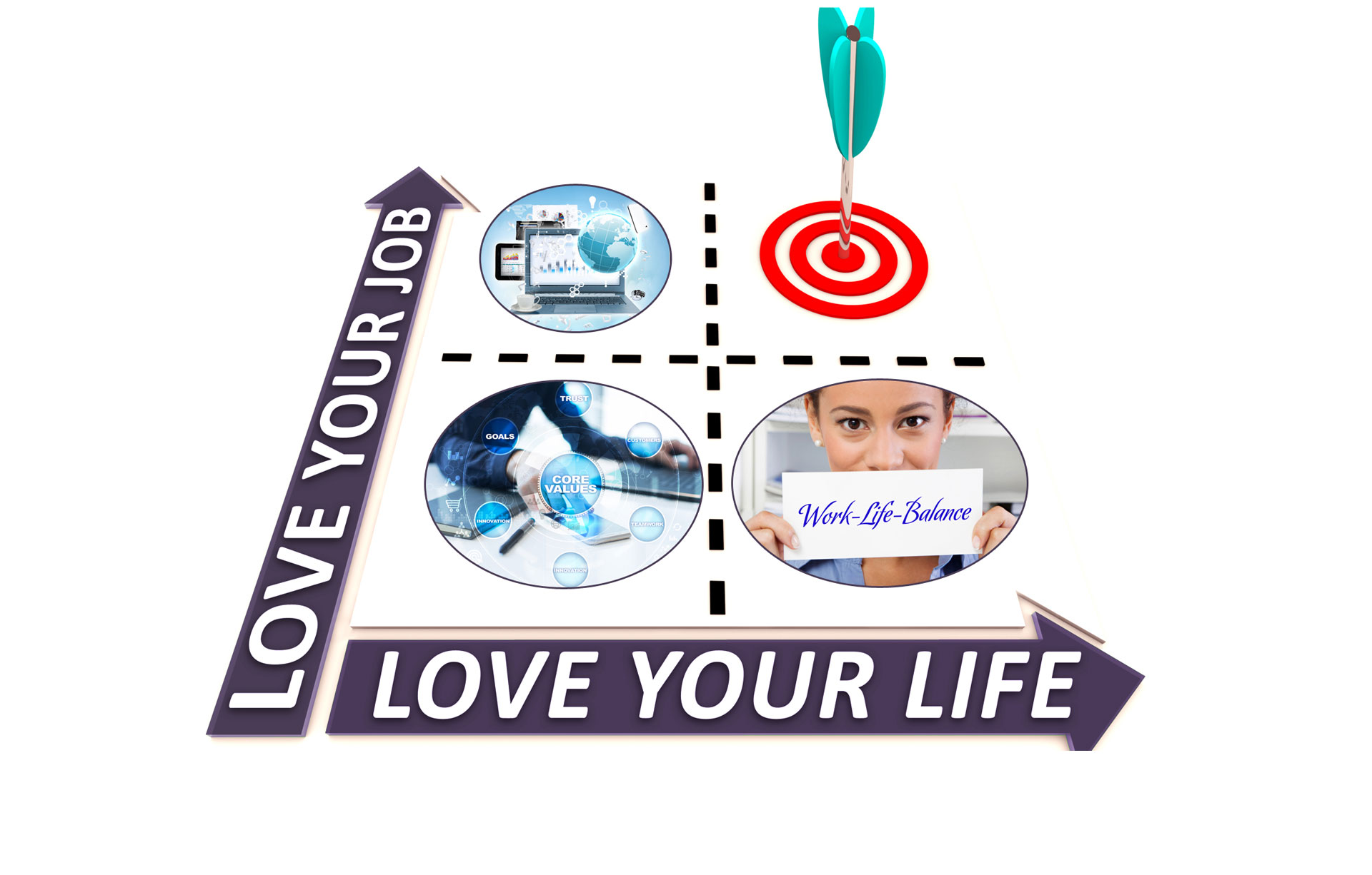 Love your job Love your live info graphic